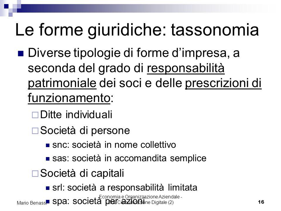 Le forme giuridiche: tassonomia