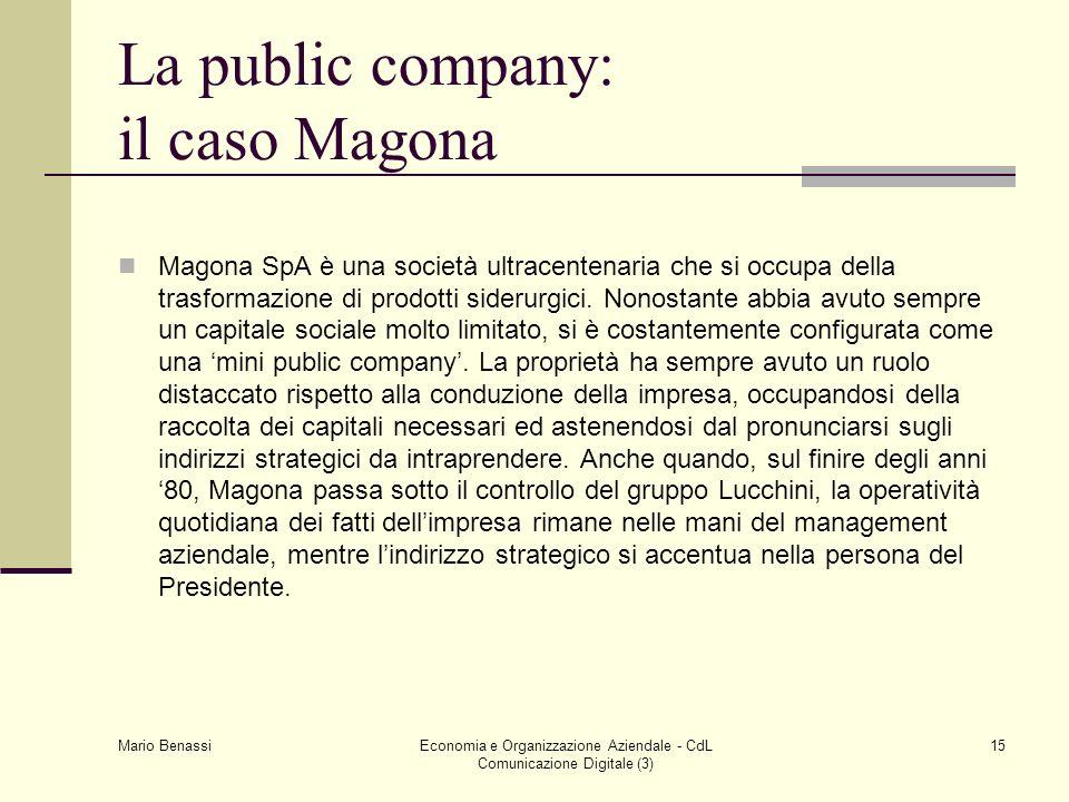 La public company: il caso Magona