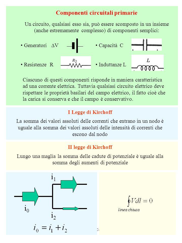 Componenti circuitali primarie