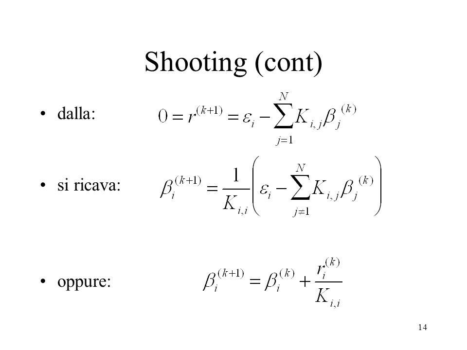 Shooting (cont) dalla: si ricava: oppure: