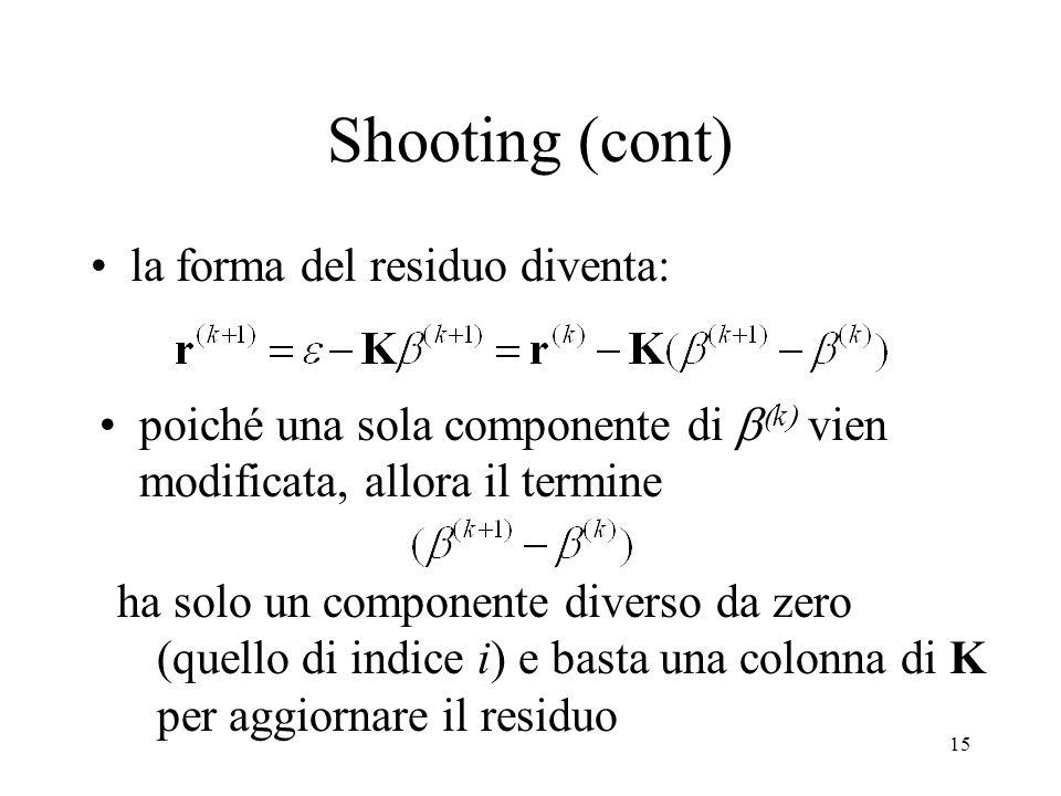 Shooting (cont) la forma del residuo diventa:
