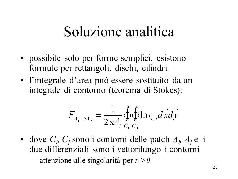 Soluzione analitica possibile solo per forme semplici, esistono formule per rettangoli, dischi, cilindri.