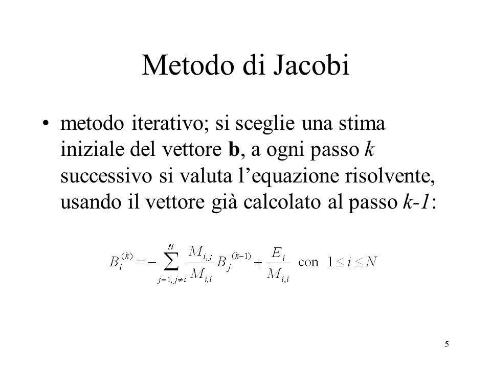 Metodo di Jacobi