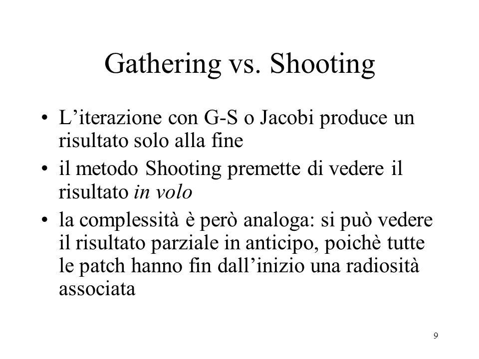 Gathering vs. Shooting L'iterazione con G-S o Jacobi produce un risultato solo alla fine. il metodo Shooting premette di vedere il risultato in volo.
