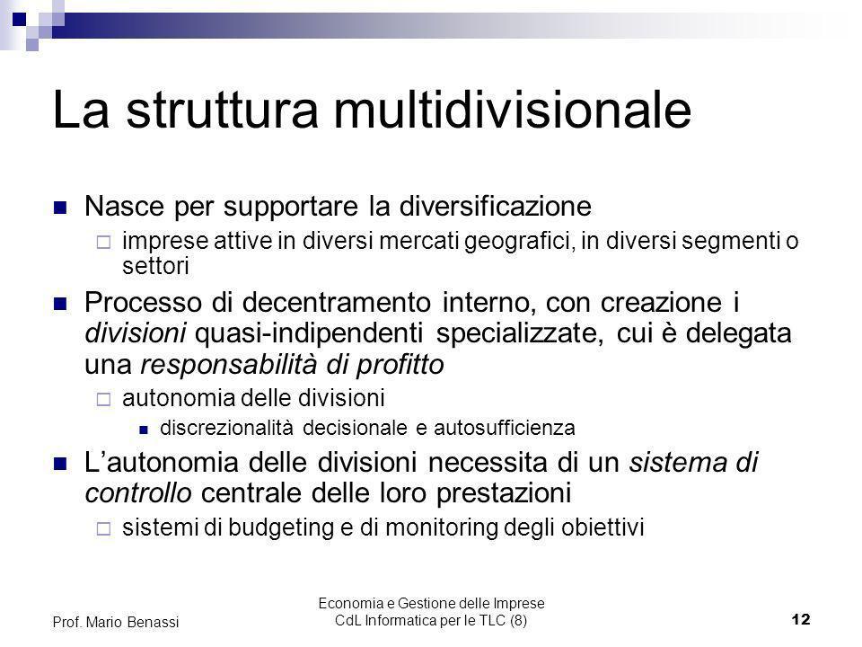 La struttura multidivisionale