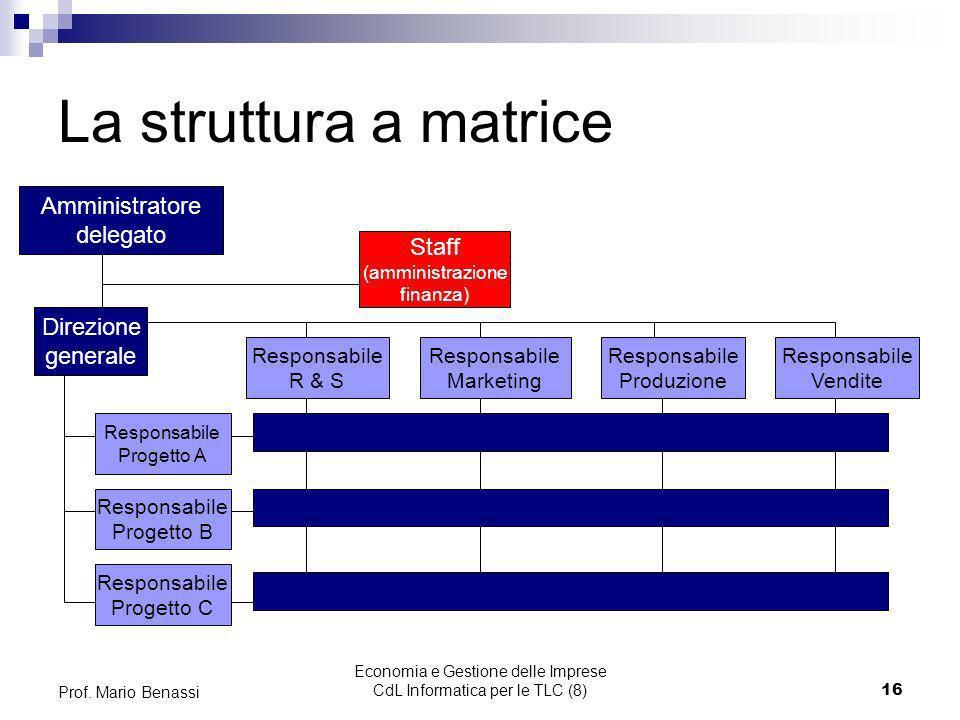 Economia e Gestione delle Imprese CdL Informatica per le TLC (8)
