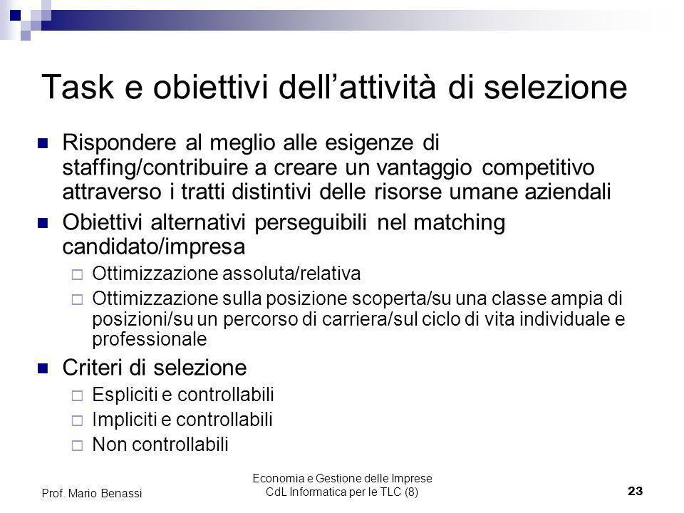 Task e obiettivi dell'attività di selezione