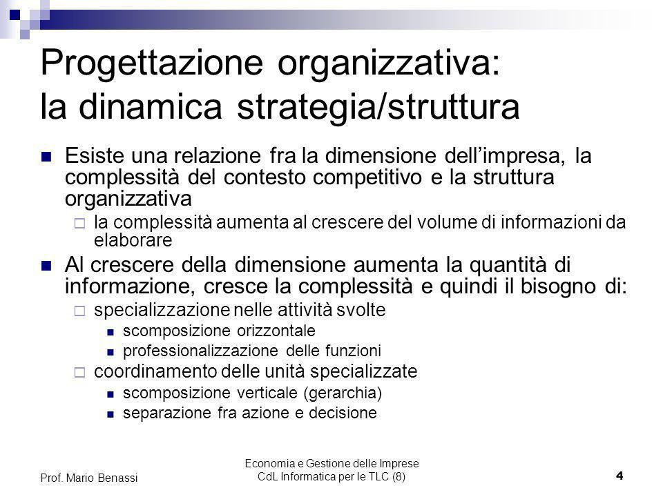 Progettazione organizzativa: la dinamica strategia/struttura