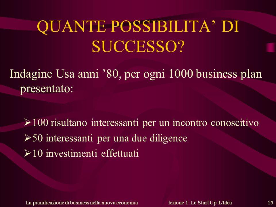 QUANTE POSSIBILITA' DI SUCCESSO