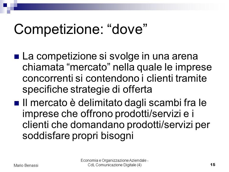 Economia e Organizzazione Aziendale - CdL Comunicazione Digitale (4)