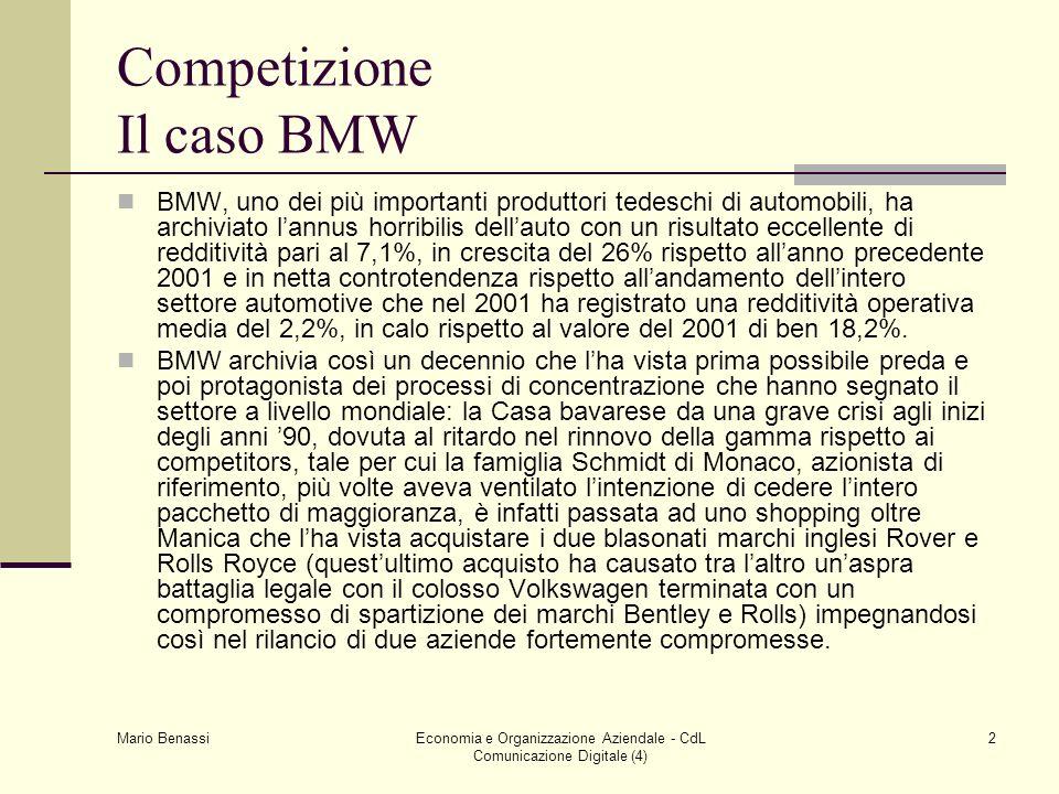 Competizione Il caso BMW