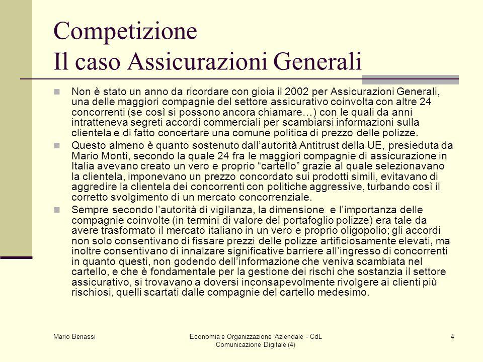 Competizione Il caso Assicurazioni Generali