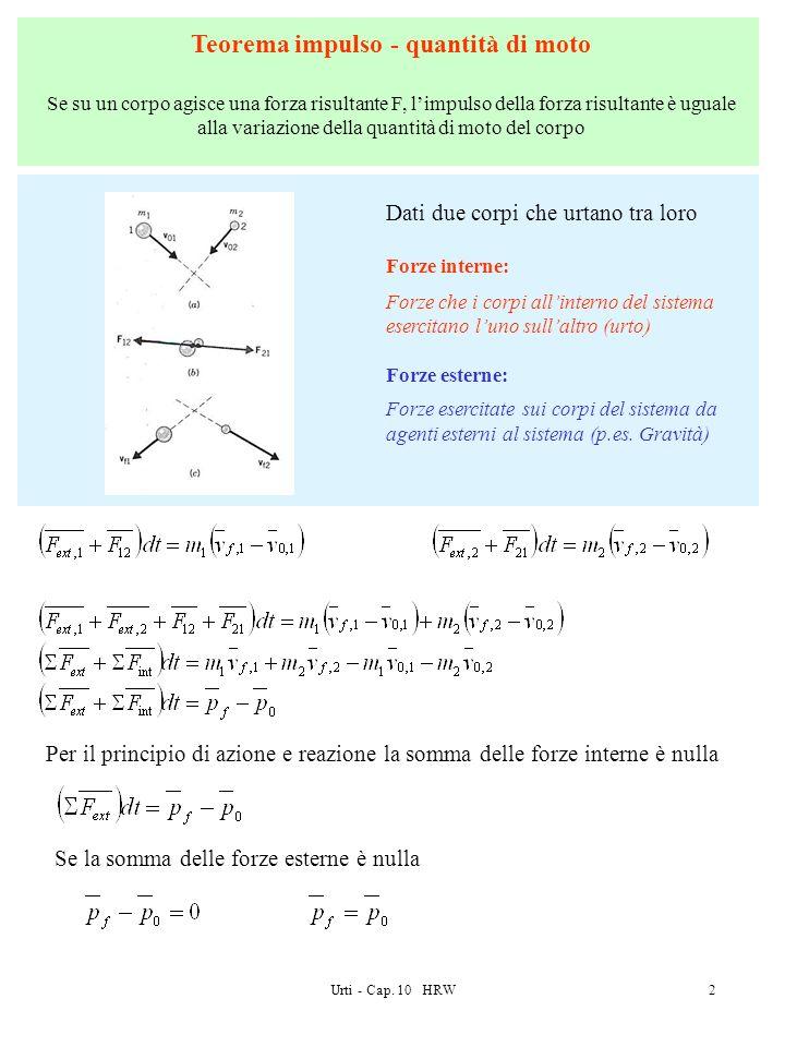 Teorema impulso - quantità di moto