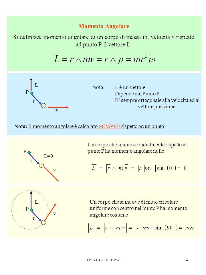 Momento Angolare Si definisce momento angolare di un corpo di massa m, velocità v rispetto ad punto P il vettore L: