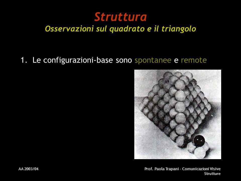 Struttura Osservazioni sul quadrato e il triangolo