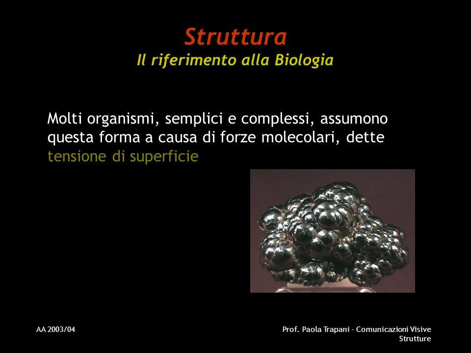 Struttura Il riferimento alla Biologia