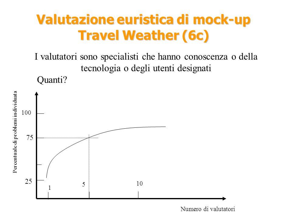 Valutazione euristica di mock-up Travel Weather (6c)