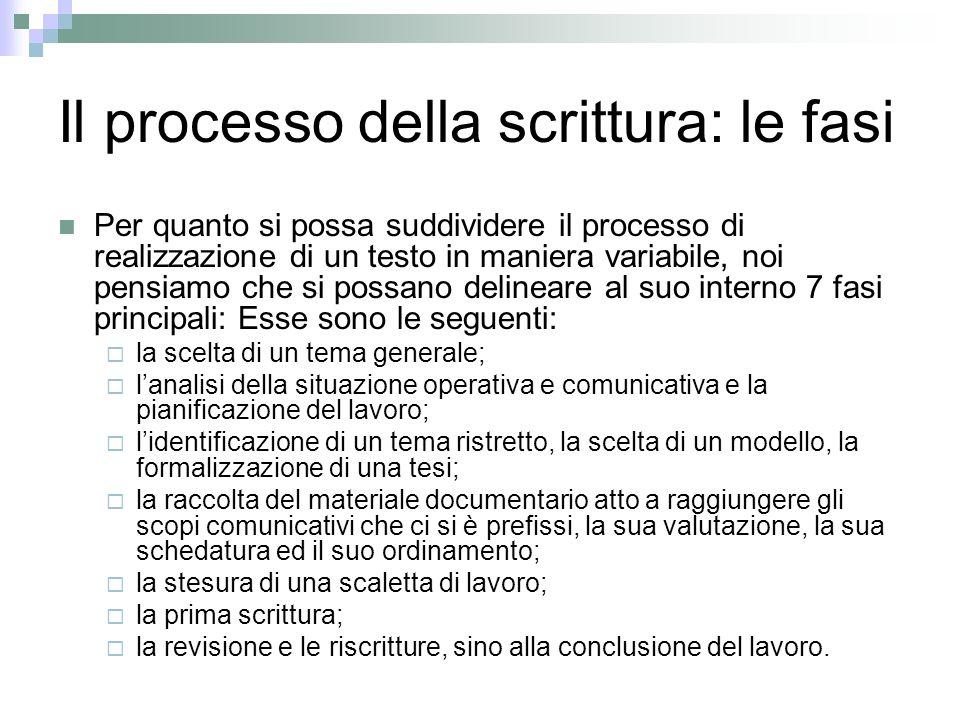 Il processo della scrittura: le fasi