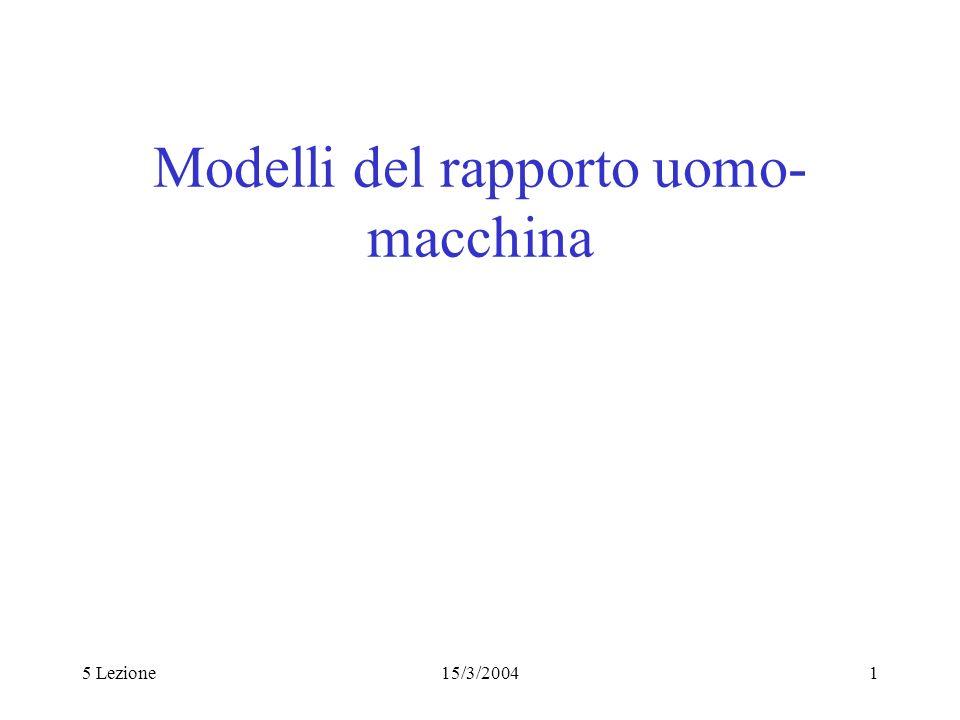 Modelli del rapporto uomo-macchina