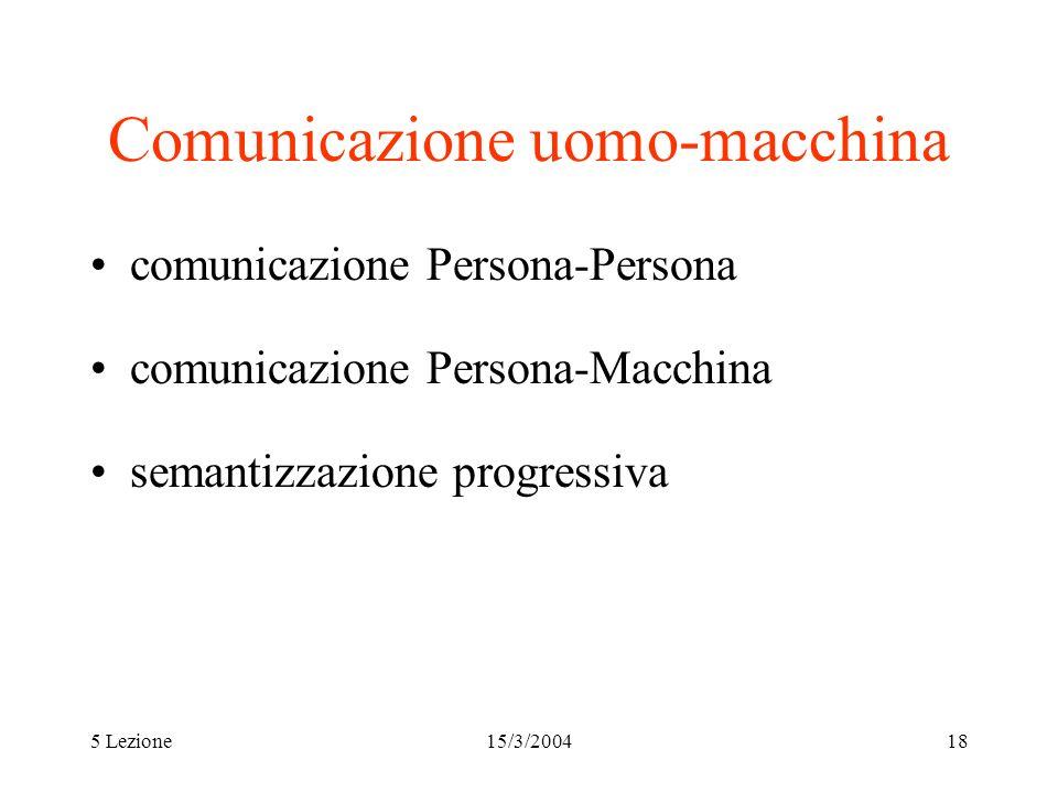 Comunicazione uomo-macchina