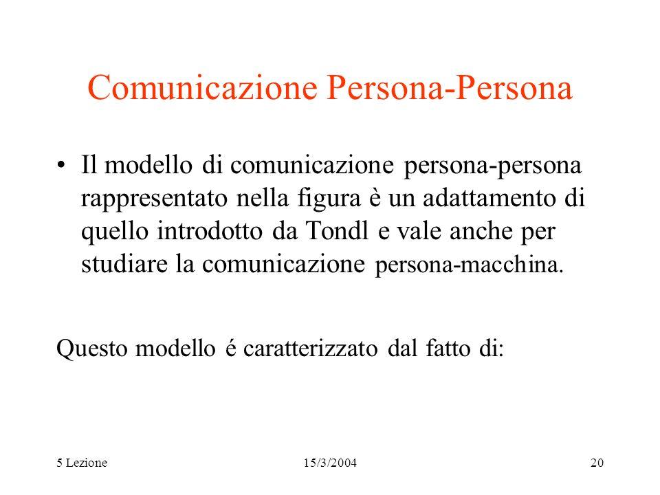 Comunicazione Persona-Persona