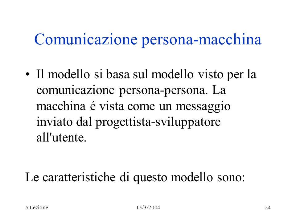 Comunicazione persona-macchina