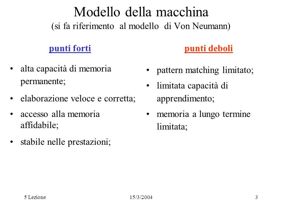 Modello della macchina (si fa riferimento al modello di Von Neumann) punti forti punti deboli