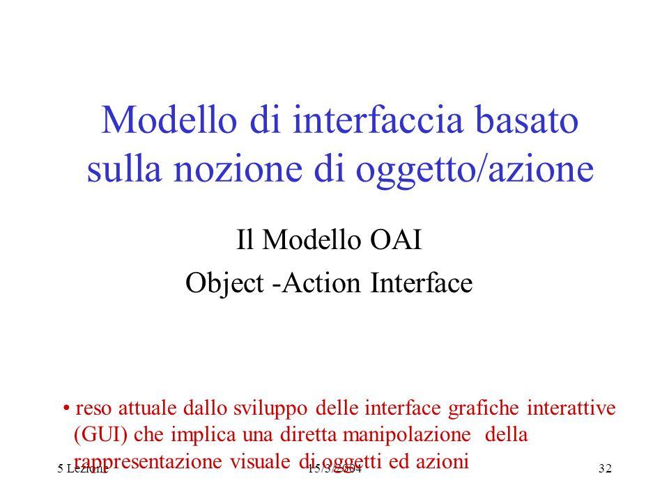 Modello di interfaccia basato sulla nozione di oggetto/azione