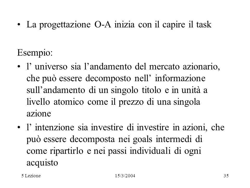 La progettazione O-A inizia con il capire il task Esempio: