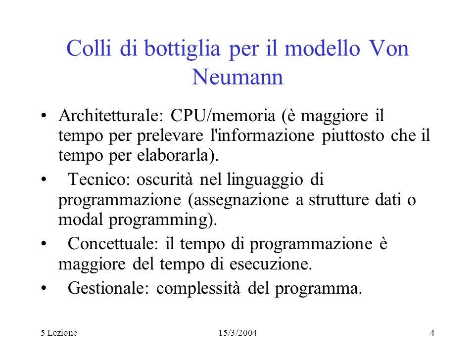 Colli di bottiglia per il modello Von Neumann
