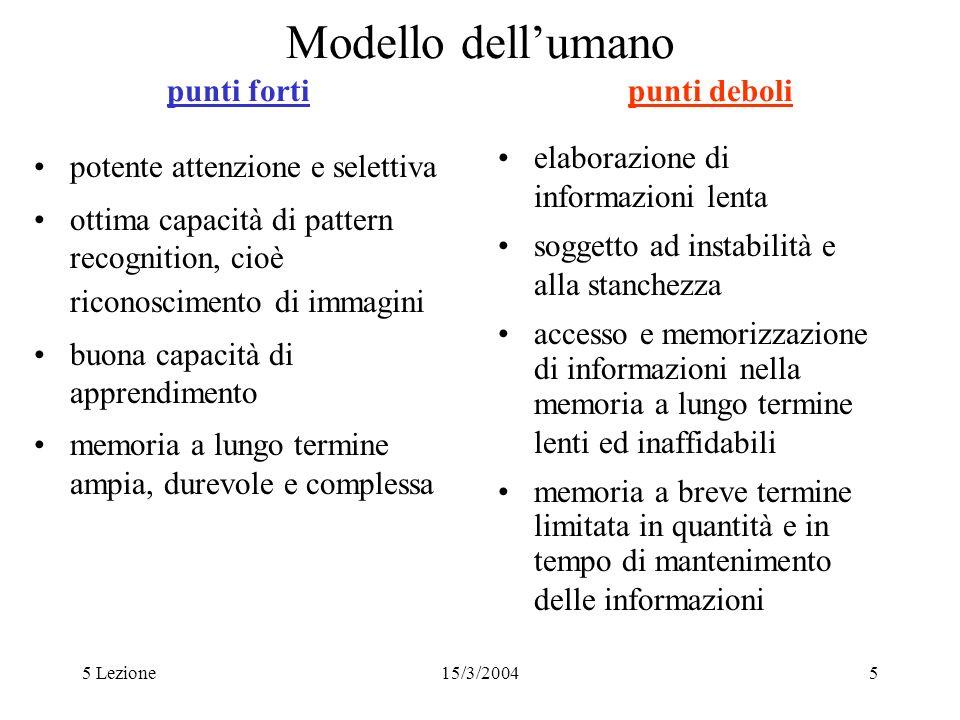 Modello dell'umano punti forti punti deboli