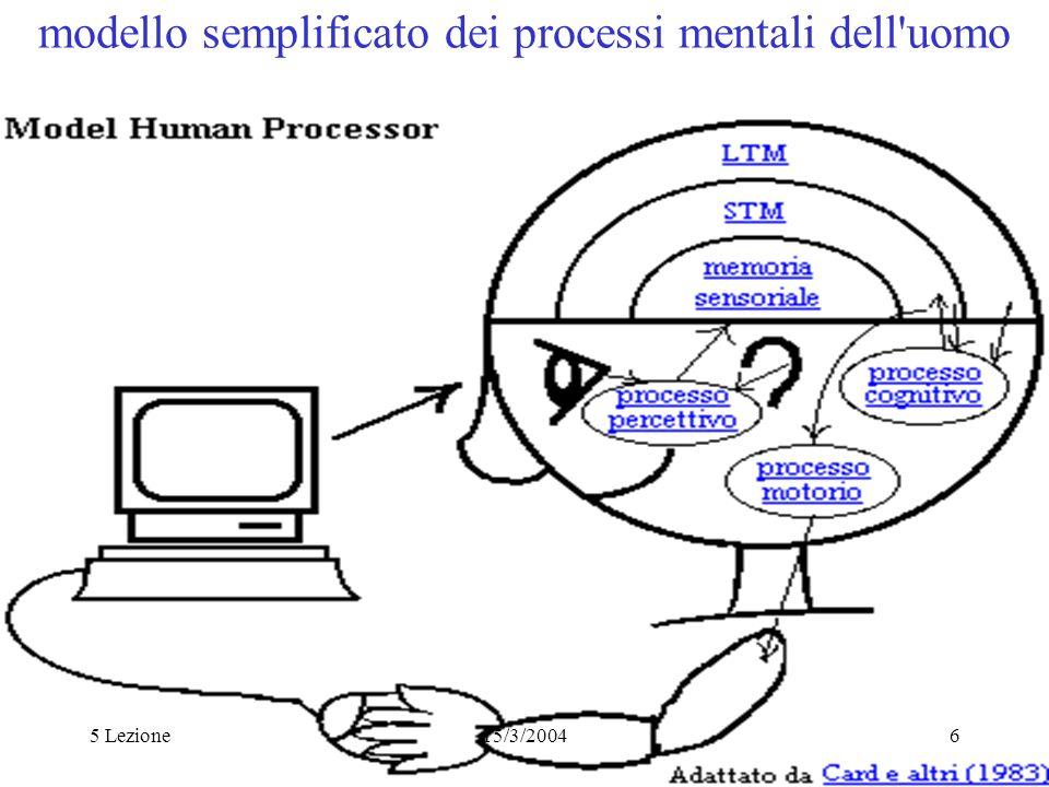 modello semplificato dei processi mentali dell uomo