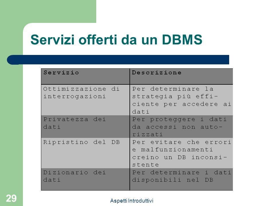 Servizi offerti da un DBMS