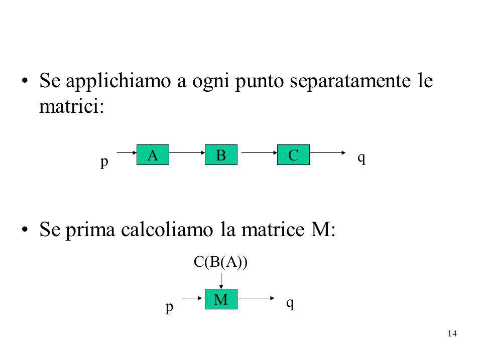 Se applichiamo a ogni punto separatamente le matrici: