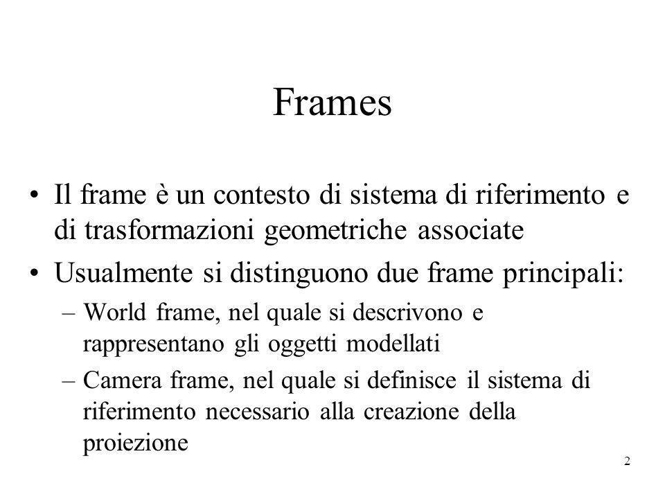 Frames Il frame è un contesto di sistema di riferimento e di trasformazioni geometriche associate. Usualmente si distinguono due frame principali: