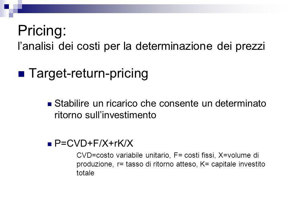 Pricing: l'analisi dei costi per la determinazione dei prezzi
