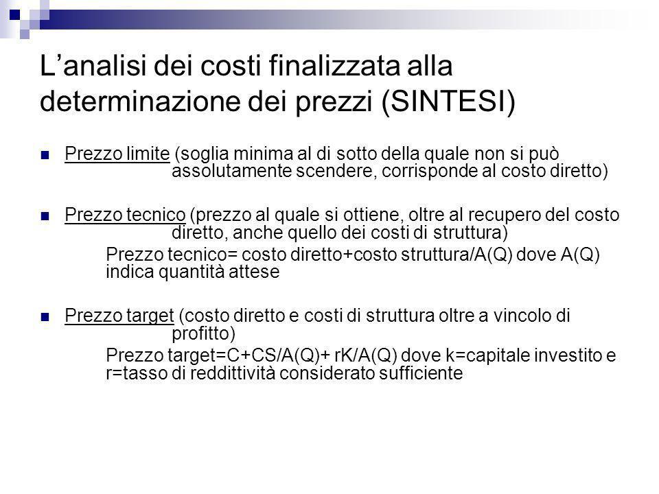 L'analisi dei costi finalizzata alla determinazione dei prezzi (SINTESI)