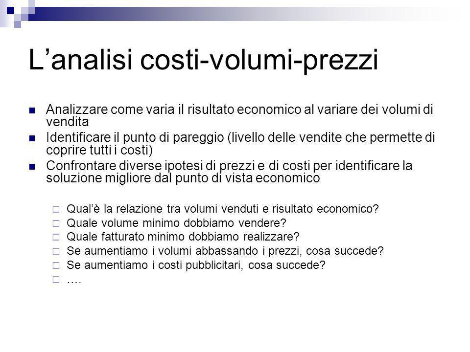 L'analisi costi-volumi-prezzi