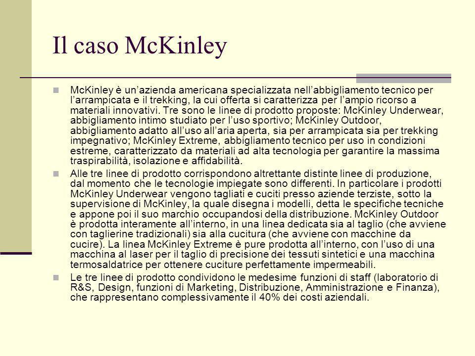 Il caso McKinley