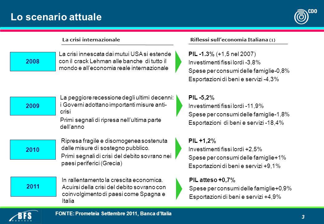 Lo scenario attuale La crisi internazionale. Riflessi sull'economia Italiana (1) 2008.