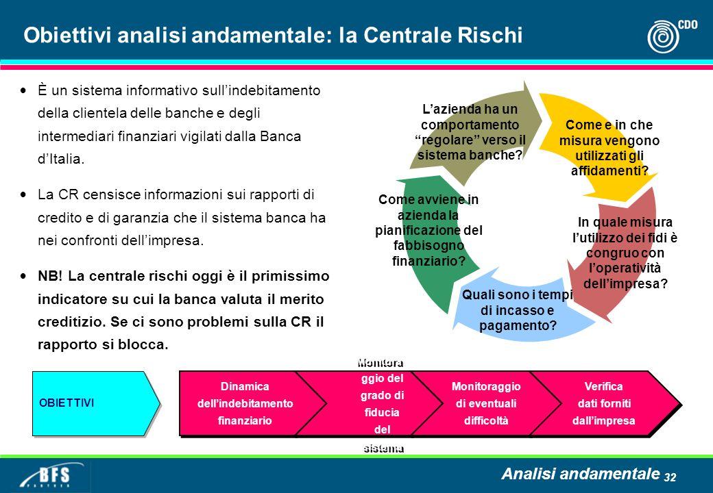 Obiettivi analisi andamentale: la Centrale Rischi