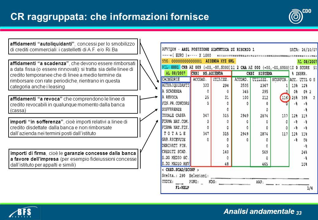 CR raggruppata: che informazioni fornisce