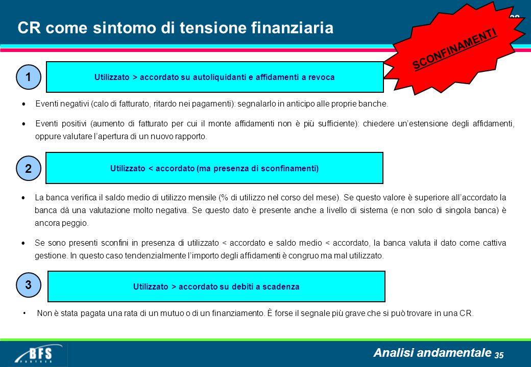 CR come sintomo di tensione finanziaria