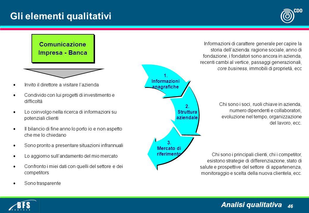 Gli elementi qualitativi
