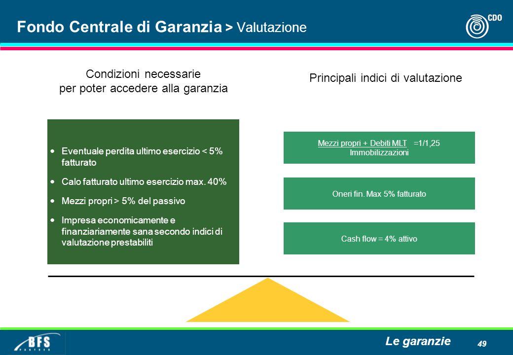 Fondo Centrale di Garanzia > Valutazione