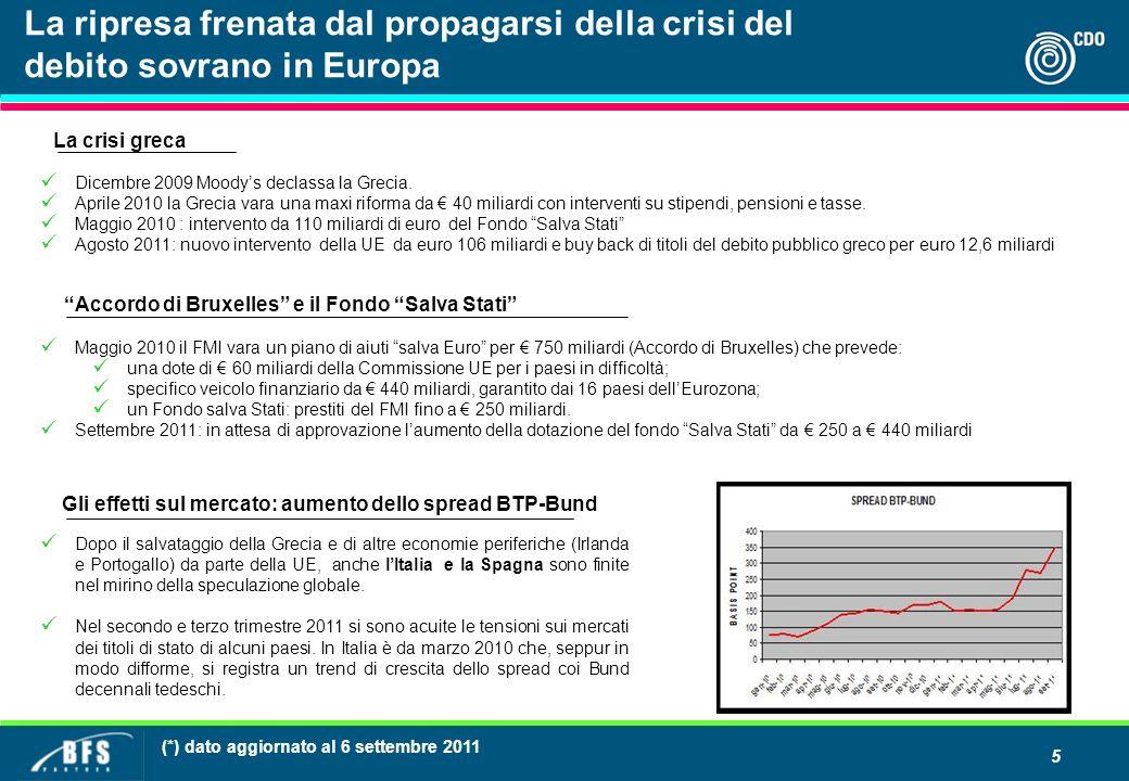 La ripresa frenata dal propagarsi della crisi del debito sovrano in Europa