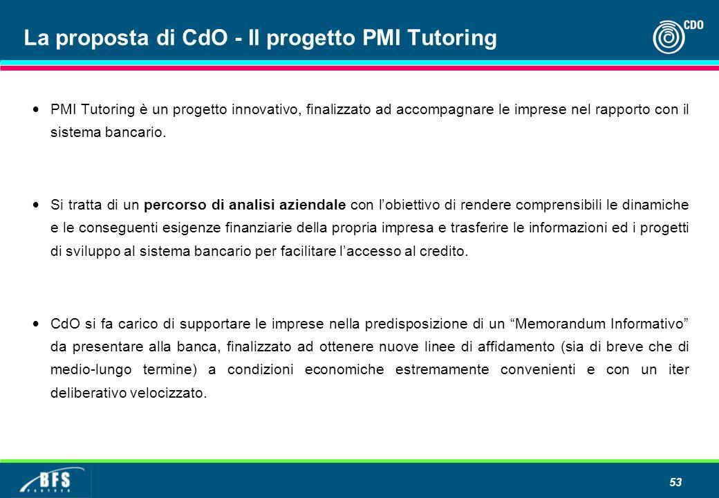 La proposta di CdO - Il progetto PMI Tutoring