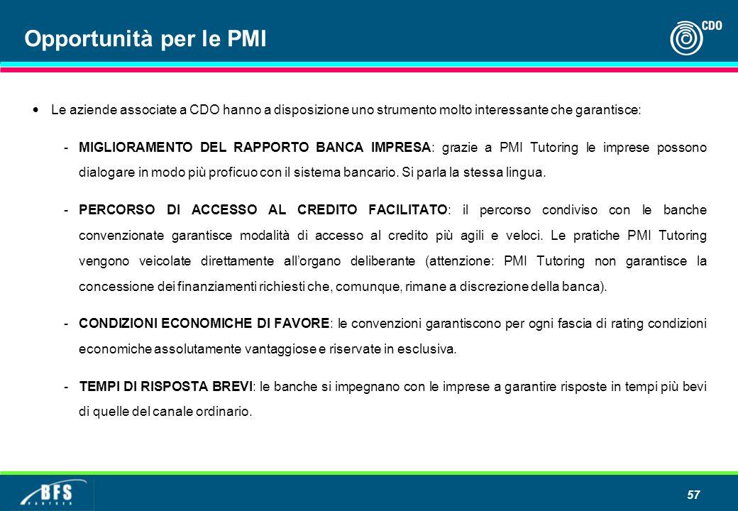 Opportunità per le PMI Le aziende associate a CDO hanno a disposizione uno strumento molto interessante che garantisce: