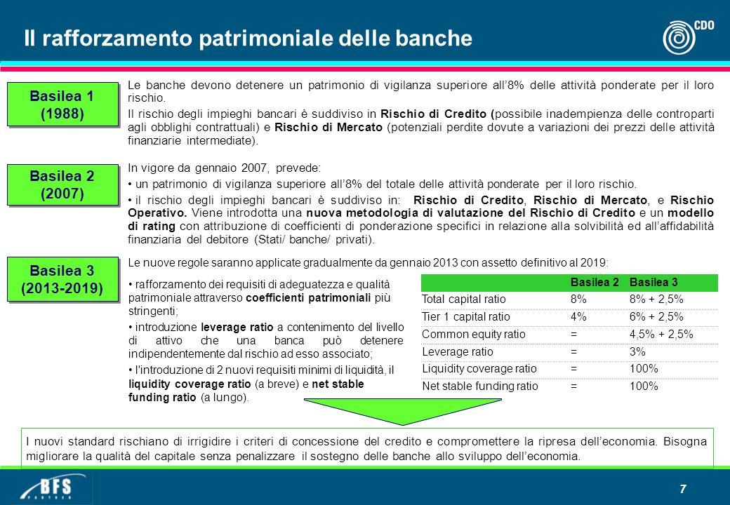 Il rafforzamento patrimoniale delle banche