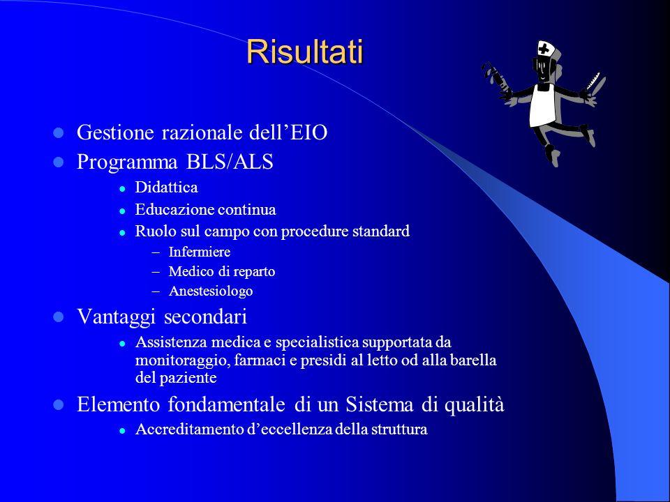 Risultati Gestione razionale dell'EIO Programma BLS/ALS